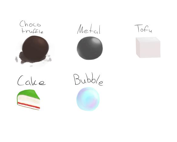 object study